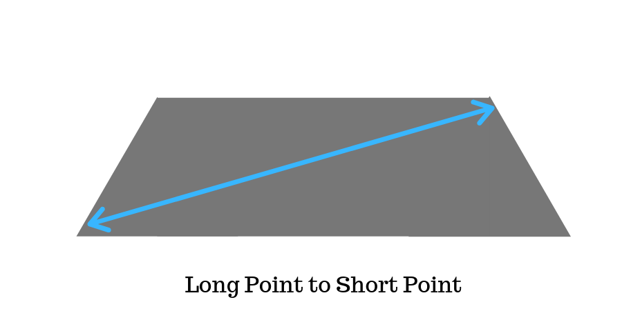 long point to short point